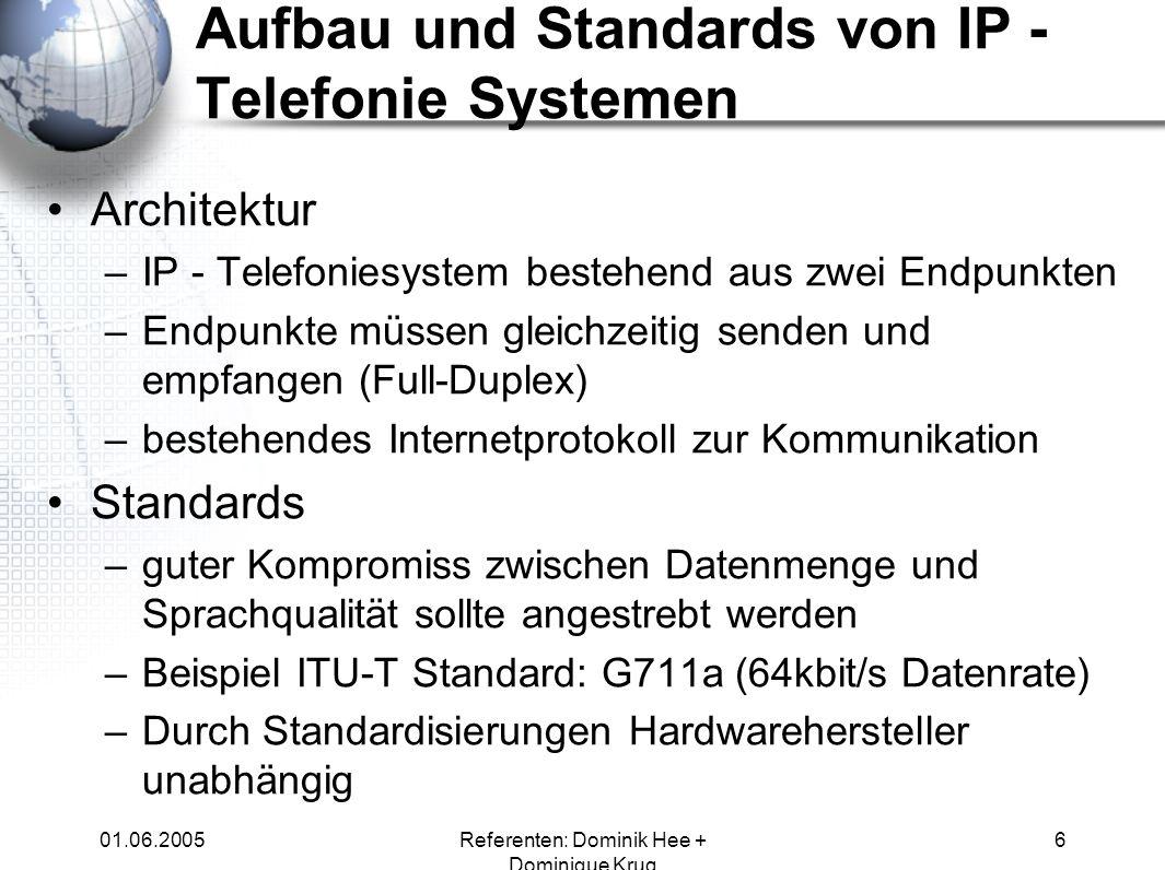 01.06.2005Referenten: Dominik Hee + Dominique Krug 6 Aufbau und Standards von IP - Telefonie Systemen Architektur –IP - Telefoniesystem bestehend aus