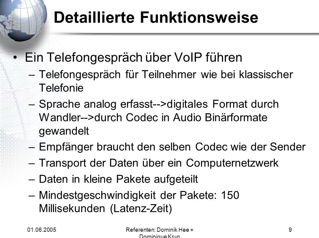 01.06.2005Referenten: Dominik Hee + Dominique Krug 9 Detaillierte Funktionsweise Ein Telefongespräch über VoIP führen –Telefongespräch für Teilnehmer