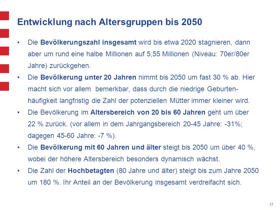 17 Entwicklung nach Altersgruppen bis 2050 Die Bevölkerungszahl insgesamt wird bis etwa 2020 stagnieren, dann aber um rund eine halbe Millionen auf 5,55 Millionen (Niveau: 70er/80er Jahre) zurückgehen.