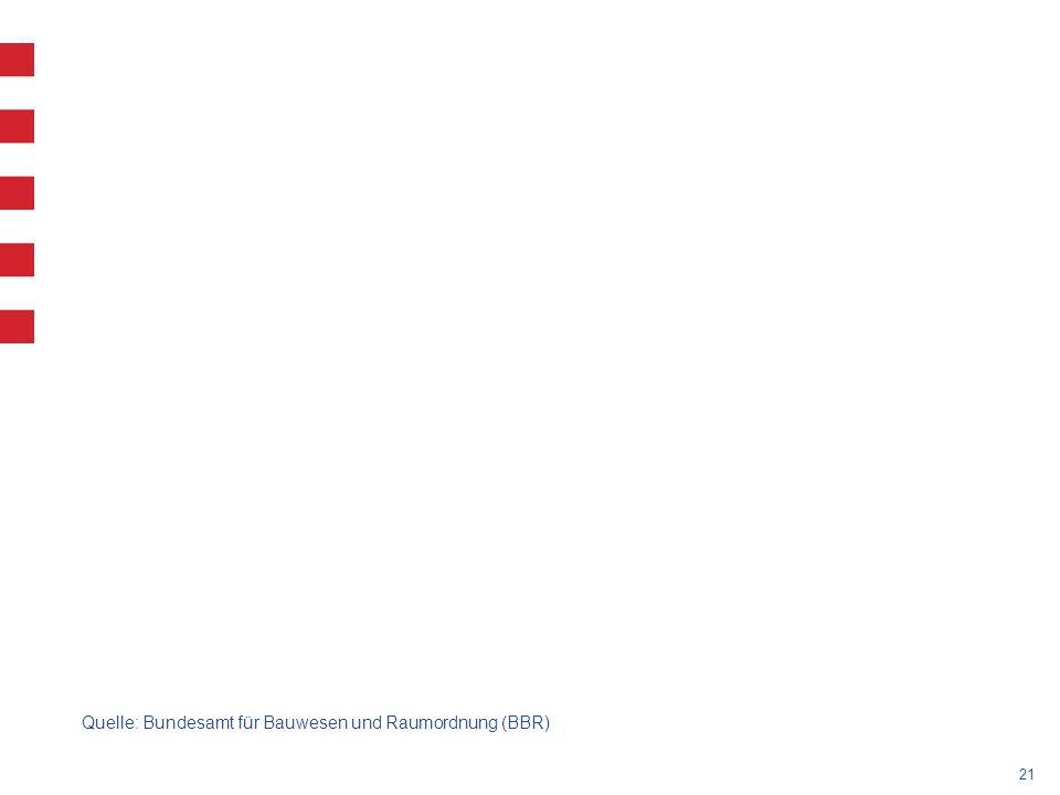 21 Quelle: Bundesamt für Bauwesen und Raumordnung (BBR)