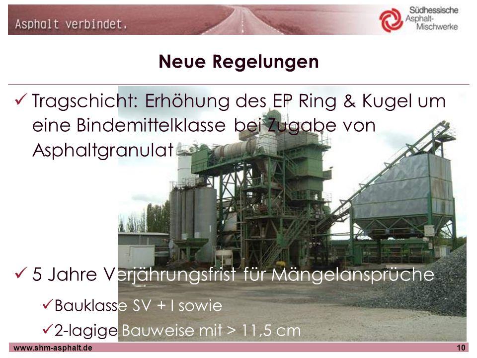 www.shm-asphalt.de10 Neue Regelungen Tragschicht: Erhöhung des EP Ring & Kugel um eine Bindemittelklasse bei Zugabe von Asphaltgranulat 5 Jahre Verjäh