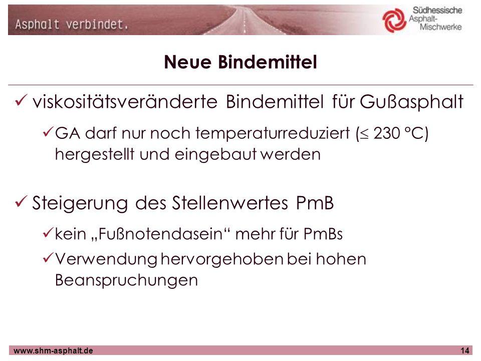 www.shm-asphalt.de14 Neue Bindemittel viskositätsveränderte Bindemittel für Gußasphalt GA darf nur noch temperaturreduziert ( 230 °C) hergestellt und