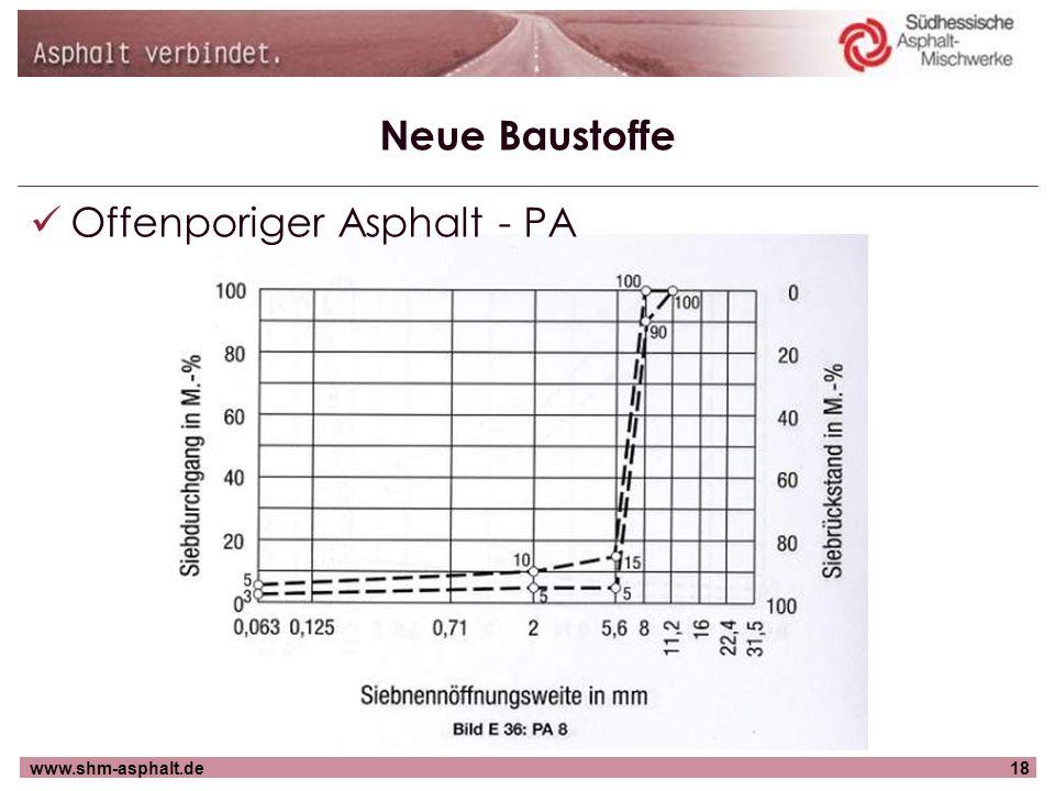www.shm-asphalt.de18 Neue Baustoffe Offenporiger Asphalt - PA