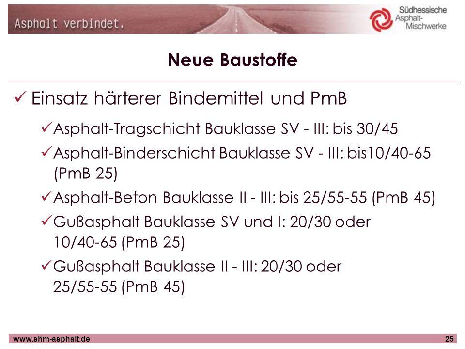 www.shm-asphalt.de25 Neue Baustoffe Einsatz härterer Bindemittel und PmB Asphalt-Tragschicht Bauklasse SV - III: bis 30/45 Asphalt-Binderschicht Baukl