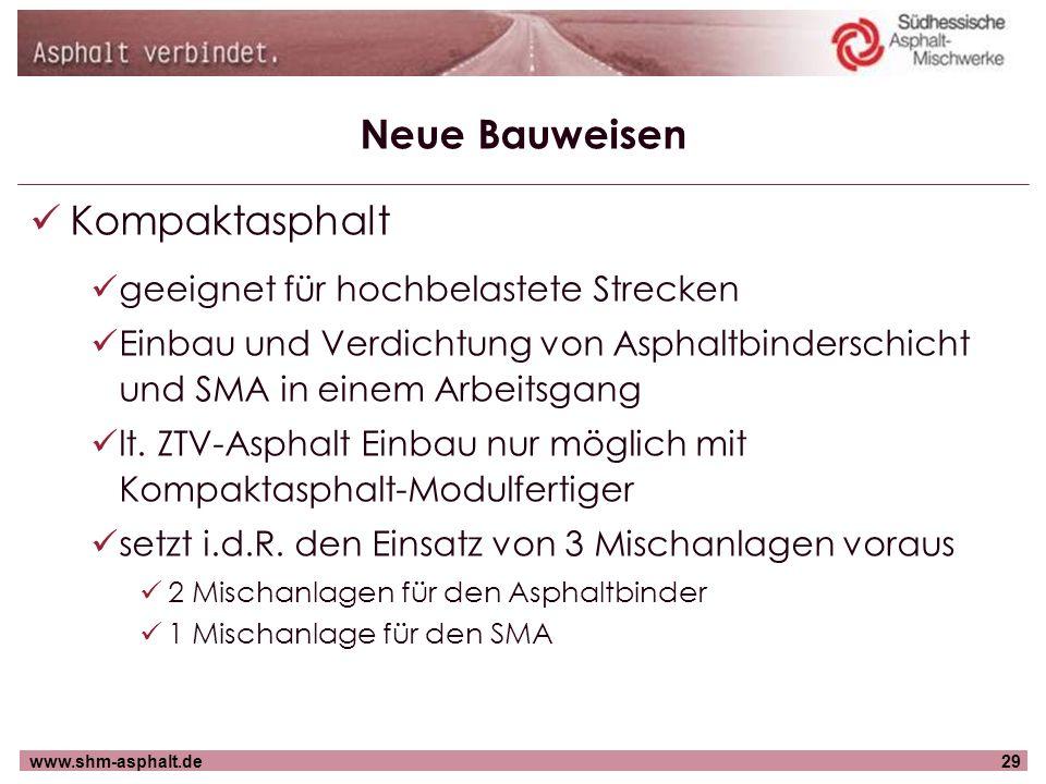 www.shm-asphalt.de29 Neue Bauweisen Kompaktasphalt geeignet für hochbelastete Strecken Einbau und Verdichtung von Asphaltbinderschicht und SMA in eine