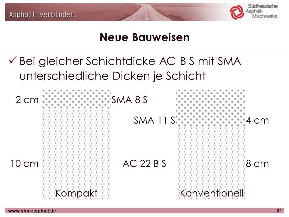 www.shm-asphalt.de31 Neue Bauweisen Bei gleicher Schichtdicke AC B S mit SMA unterschiedliche Dicken je Schicht AC 22 B S KompaktKonventionell SMA 8 S
