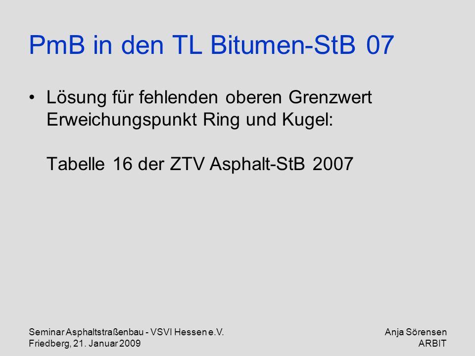 Seminar Asphaltstraßenbau - VSVI Hessen e.V. Friedberg, 21. Januar 2009 Anja Sörensen ARBIT PmB in den TL Bitumen-StB 07 Lösung für fehlenden oberen G