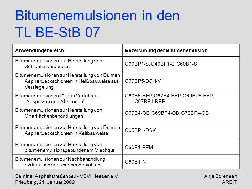 Seminar Asphaltstraßenbau - VSVI Hessen e.V. Friedberg, 21. Januar 2009 Anja Sörensen ARBIT Bitumenemulsionen in den TL BE-StB 07 AnwendungsbereichBez