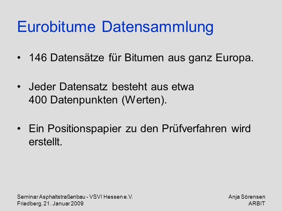 Seminar Asphaltstraßenbau - VSVI Hessen e.V. Friedberg, 21. Januar 2009 Anja Sörensen ARBIT Eurobitume Datensammlung 146 Datensätze für Bitumen aus ga
