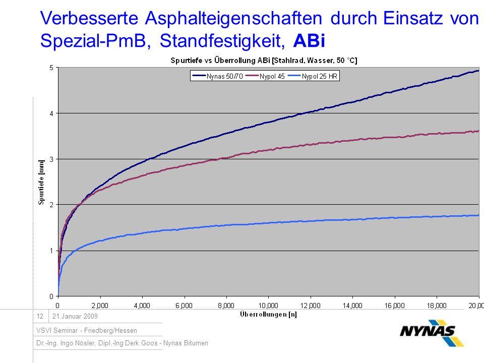 Dr.-Ing. Ingo Nösler, Dipl.-Ing Derk Goos - Nynas Bitumen VSVI Seminar - Friedberg/Hessen 1221.Januar 2009 Verbesserte Asphalteigenschaften durch Eins