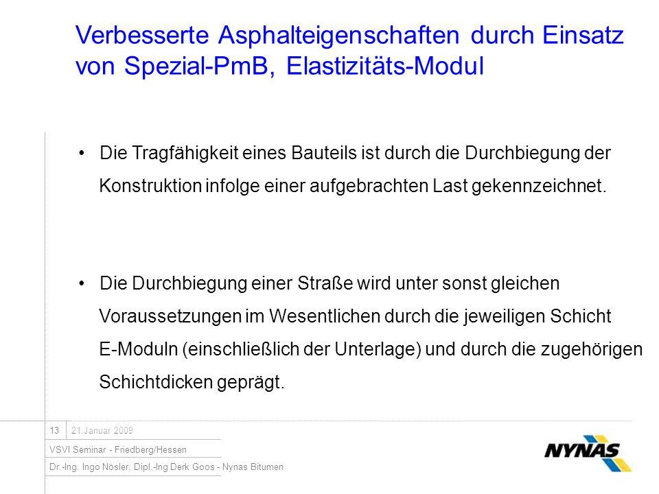 Dr.-Ing. Ingo Nösler, Dipl.-Ing Derk Goos - Nynas Bitumen VSVI Seminar - Friedberg/Hessen 1321.Januar 2009 Die Tragfähigkeit eines Bauteils ist durch
