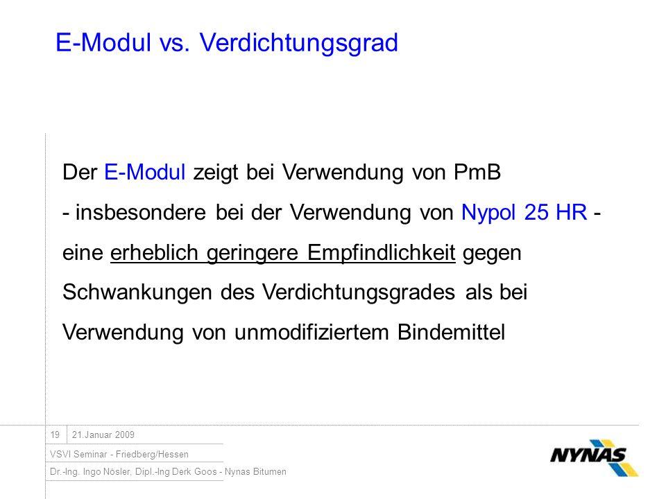 Dr.-Ing. Ingo Nösler, Dipl.-Ing Derk Goos - Nynas Bitumen VSVI Seminar - Friedberg/Hessen 1921.Januar 2009 Der E-Modul zeigt bei Verwendung von PmB -