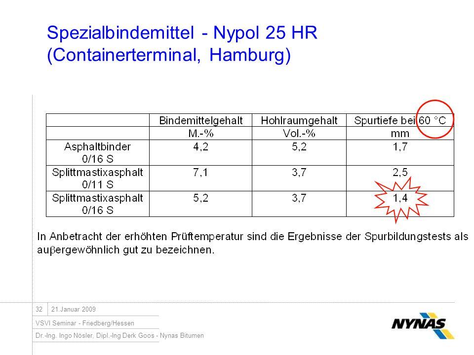 Dr.-Ing. Ingo Nösler, Dipl.-Ing Derk Goos - Nynas Bitumen VSVI Seminar - Friedberg/Hessen 3221.Januar 2009 Spezialbindemittel - Nypol 25 HR (Container
