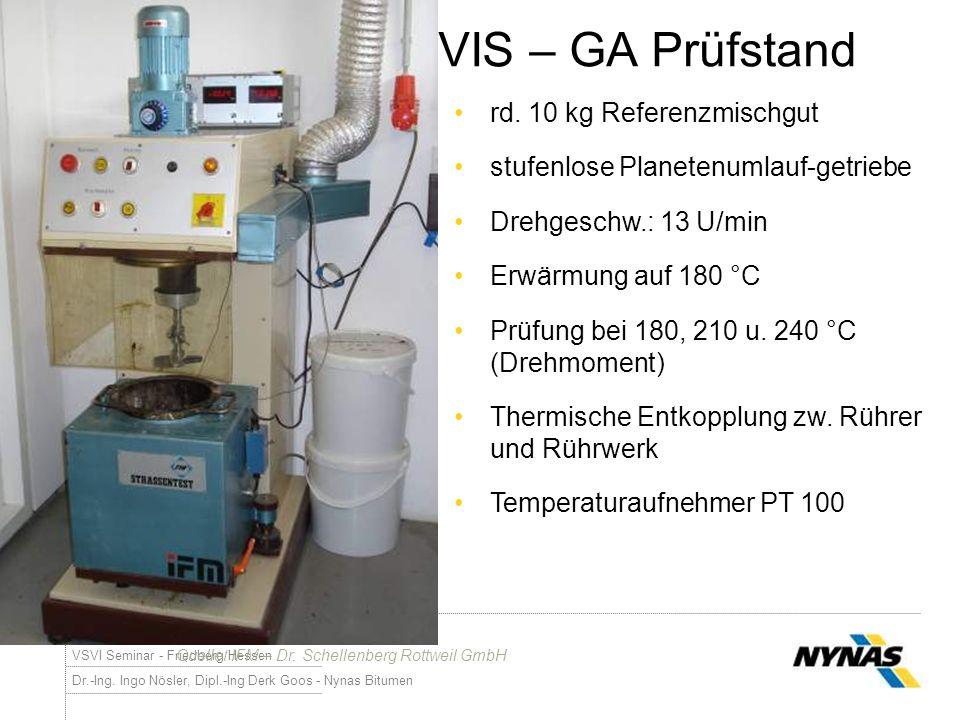 Dr.-Ing. Ingo Nösler, Dipl.-Ing Derk Goos - Nynas Bitumen VSVI Seminar - Friedberg/Hessen 3921.Januar 2009 VIS – GA Prüfstand Quelle: IFM – Dr. Schell
