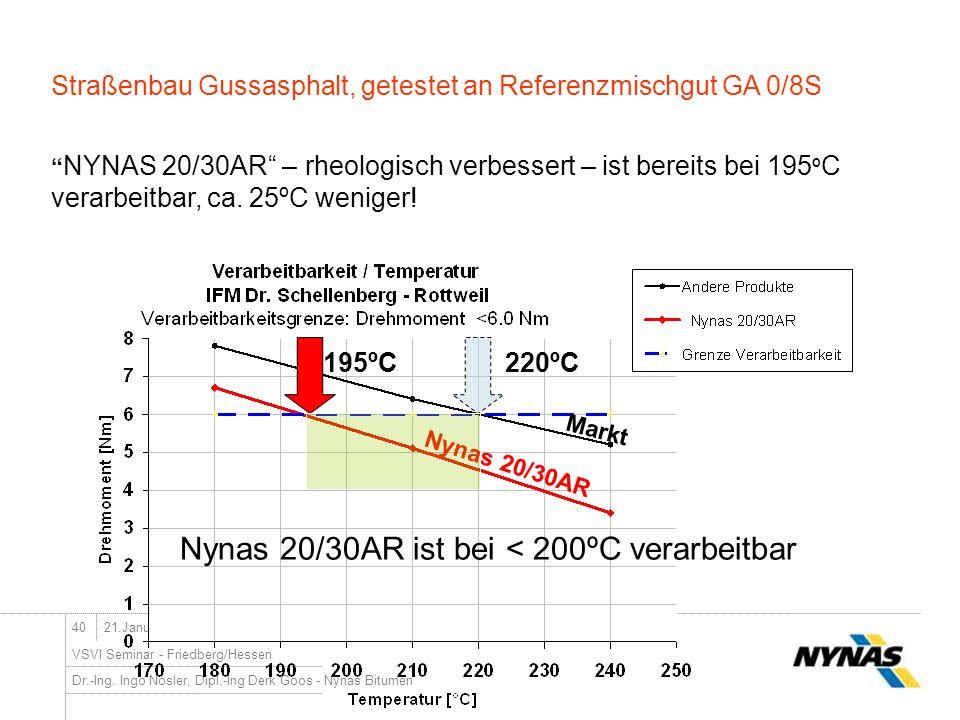 Dr.-Ing. Ingo Nösler, Dipl.-Ing Derk Goos - Nynas Bitumen 40 VSVI Seminar - Friedberg/Hessen 21.Januar 2009 Straßenbau Gussasphalt, getestet an Refere