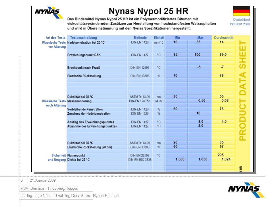 Dr.-Ing. Ingo Nösler, Dipl.-Ing Derk Goos - Nynas Bitumen VSVI Seminar - Friedberg/Hessen 821.Januar 2009