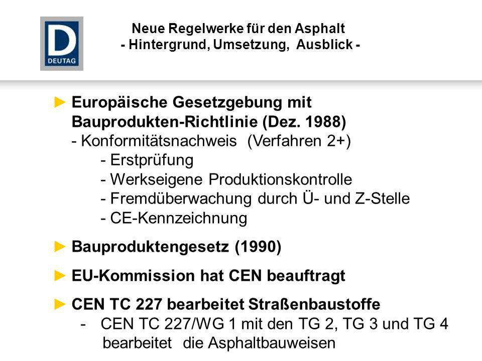 Neue Regelwerke für den Asphalt - Hintergrund, Umsetzung, Ausblick - Europäische Gesetzgebung mit Bauprodukten-Richtlinie (Dez. 1988) - Konformitätsna