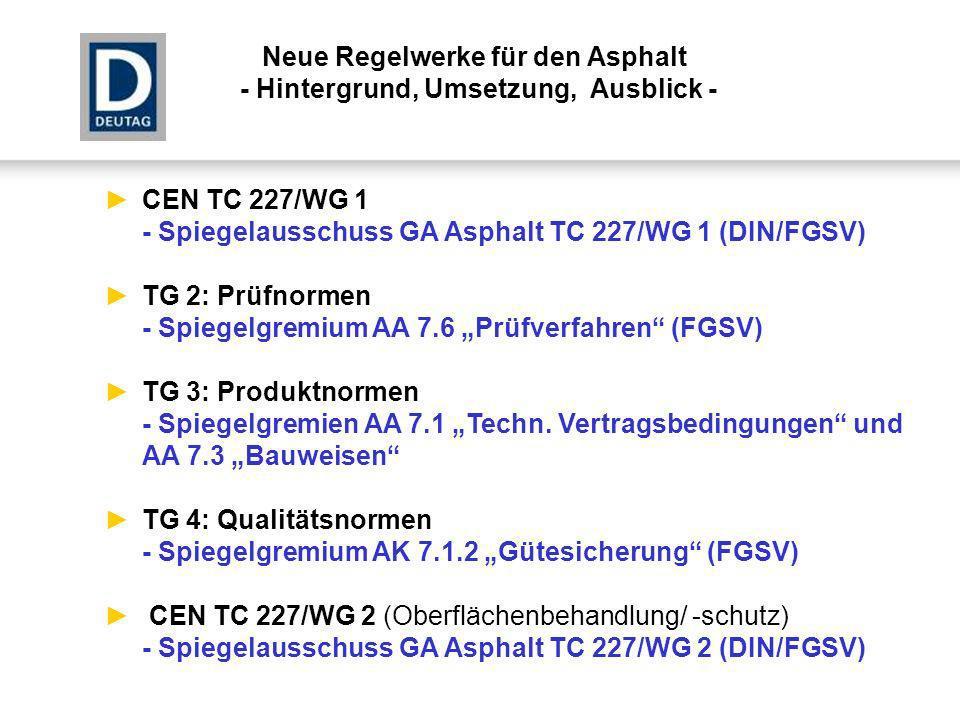 Europäischen Normen für Asphalt EN 13108-1 bis -7(Produktnormen für Asphalt) EN 13108-8(Ausbauasphalt) EN 13108-20 und -21(Qualitätsnormen für Asphalt) EN 12697-1 bis -46(Prüfnormen für Asphalt) EN 12591(Norm für Straßenbaubitumen) EN 14023(Norm für PmB) EN 13808(kationische Bitumenemulsionen) EN 13043(Norm für Gesteinskörnungen) Neue Regelwerke für den Asphalt - Hintergrund, Umsetzung, Ausblick -