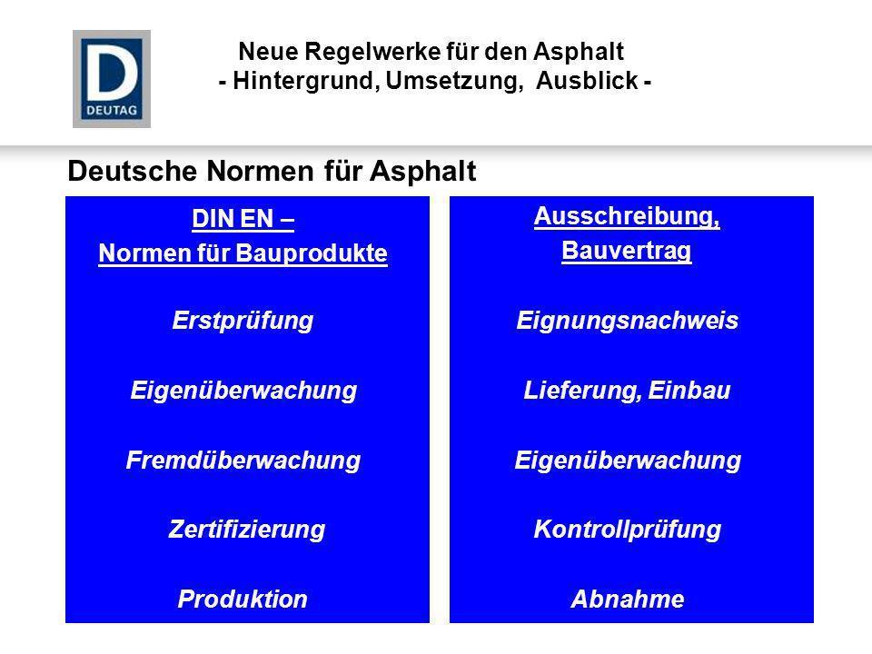 Deutsche Normen für Asphalt DIN EN – Normen für Bauprodukte Erstprüfung Eigenüberwachung Fremdüberwachung Zertifizierung Produktion Ausschreibung, Bau