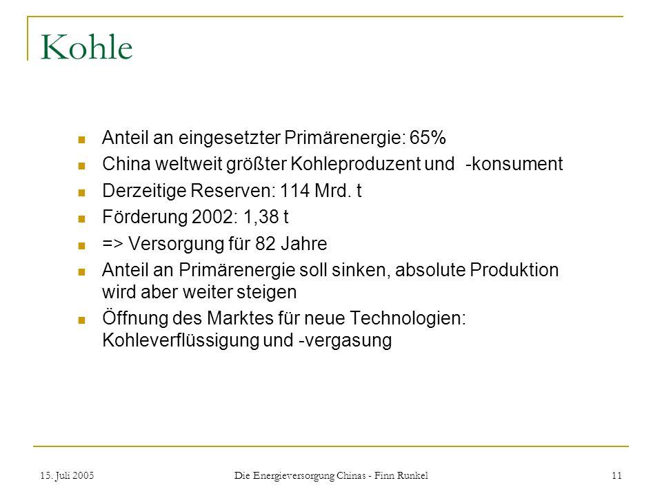 15. Juli 2005 Die Energieversorgung Chinas - Finn Runkel 11 Kohle Anteil an eingesetzter Primärenergie: 65% China weltweit größter Kohleproduzent und