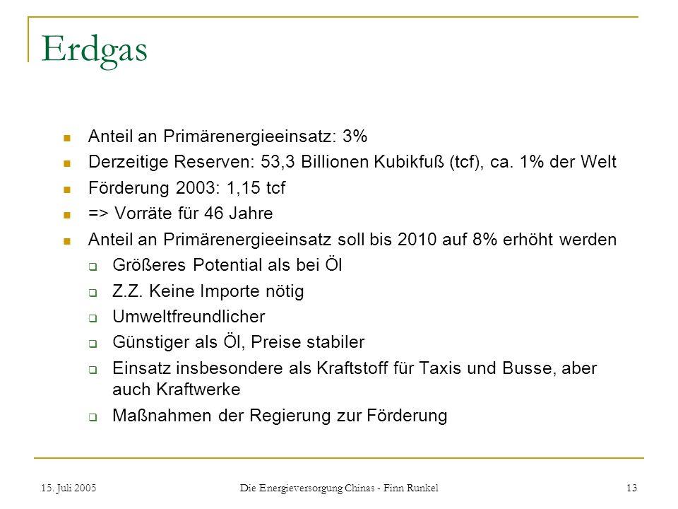 15. Juli 2005 Die Energieversorgung Chinas - Finn Runkel 13 Erdgas Anteil an Primärenergieeinsatz: 3% Derzeitige Reserven: 53,3 Billionen Kubikfuß (tc