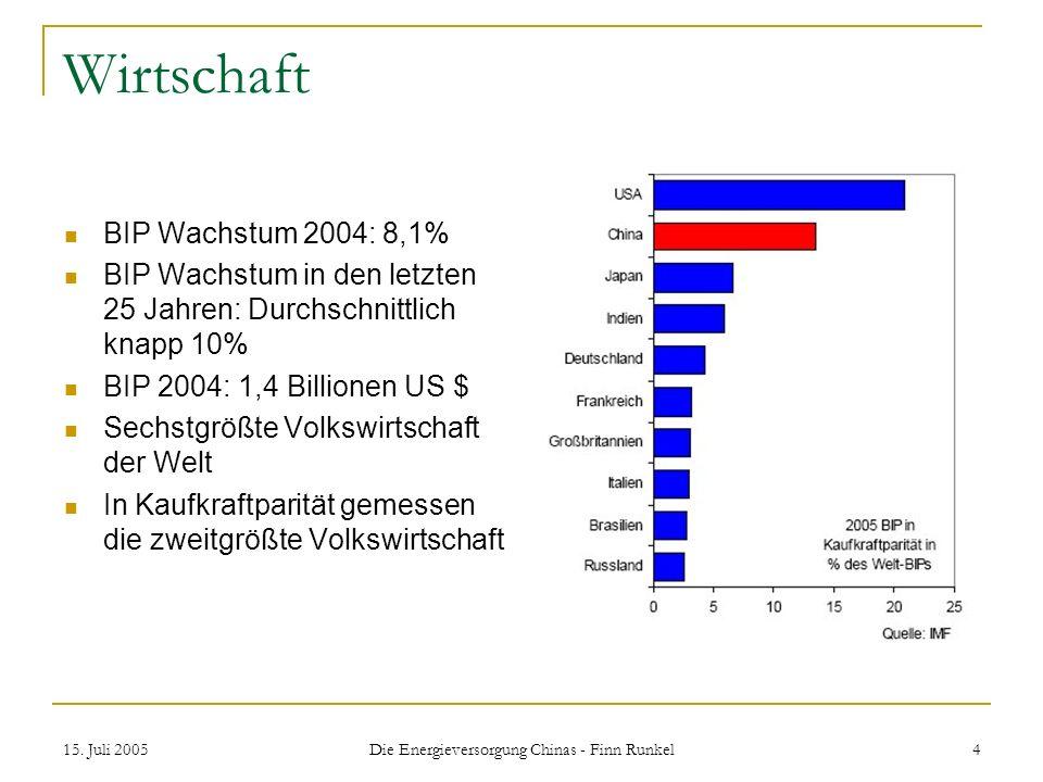 15. Juli 2005 Die Energieversorgung Chinas - Finn Runkel 4 Wirtschaft BIP Wachstum 2004: 8,1% BIP Wachstum in den letzten 25 Jahren: Durchschnittlich