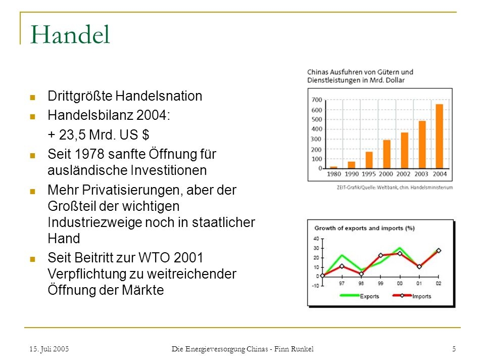 15. Juli 2005 Die Energieversorgung Chinas - Finn Runkel 5 Handel Drittgrößte Handelsnation Handelsbilanz 2004: + 23,5 Mrd. US $ Seit 1978 sanfte Öffn