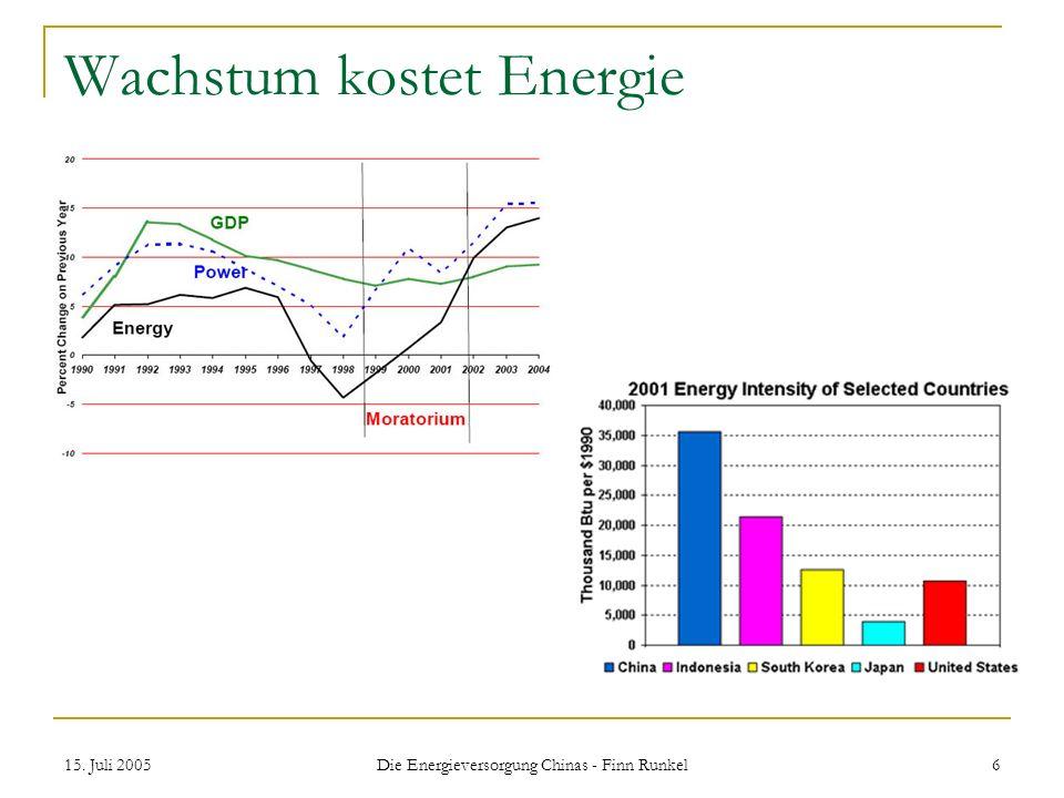 15. Juli 2005 Die Energieversorgung Chinas - Finn Runkel 6 Wachstum kostet Energie