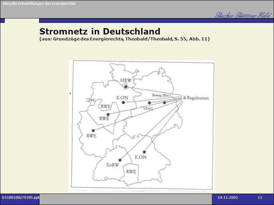 Aktuelle Entwicklungen des Energierechts 03100100/79395.ppt14.11.2002 11 Stromnetz in Deutschland (aus: Grundzüge des Energierechts, Theobald/Theobald