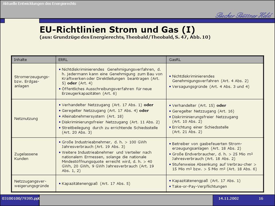 Aktuelle Entwicklungen des Energierechts 03100100/79395.ppt14.11.2002 16 EU-Richtlinien Strom und Gas (I) (aus: Grundzüge des Energierechts, Theobald/