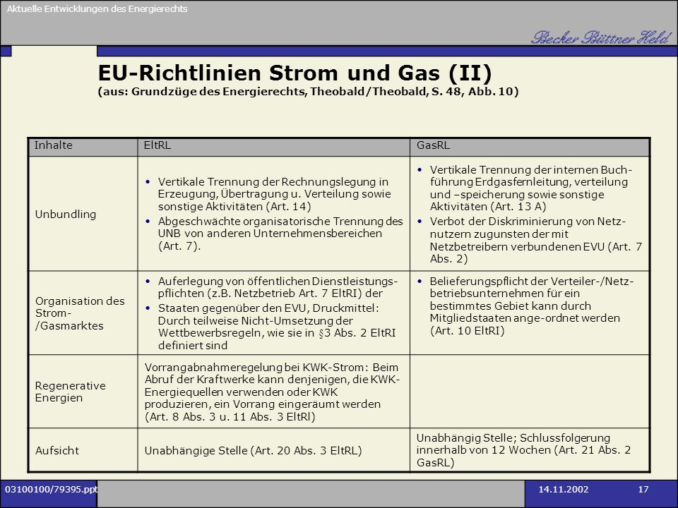 Aktuelle Entwicklungen des Energierechts 03100100/79395.ppt14.11.2002 17 EU-Richtlinien Strom und Gas (II) (aus: Grundzüge des Energierechts, Theobald