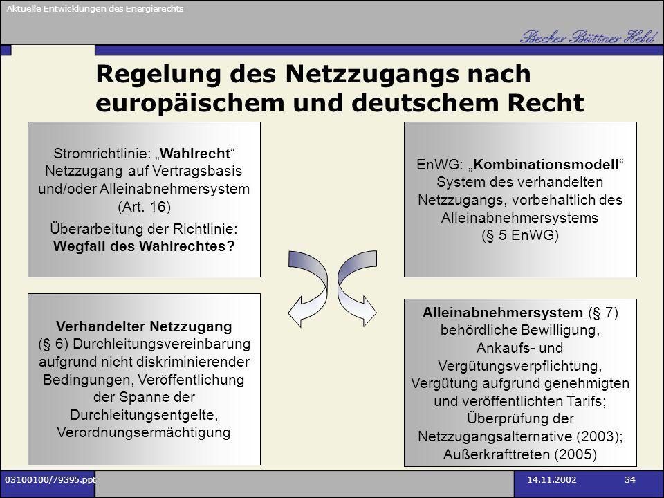 Aktuelle Entwicklungen des Energierechts 03100100/79395.ppt14.11.2002 34 Stromrichtlinie: Wahlrecht Netzzugang auf Vertragsbasis und/oder Alleinabnehm