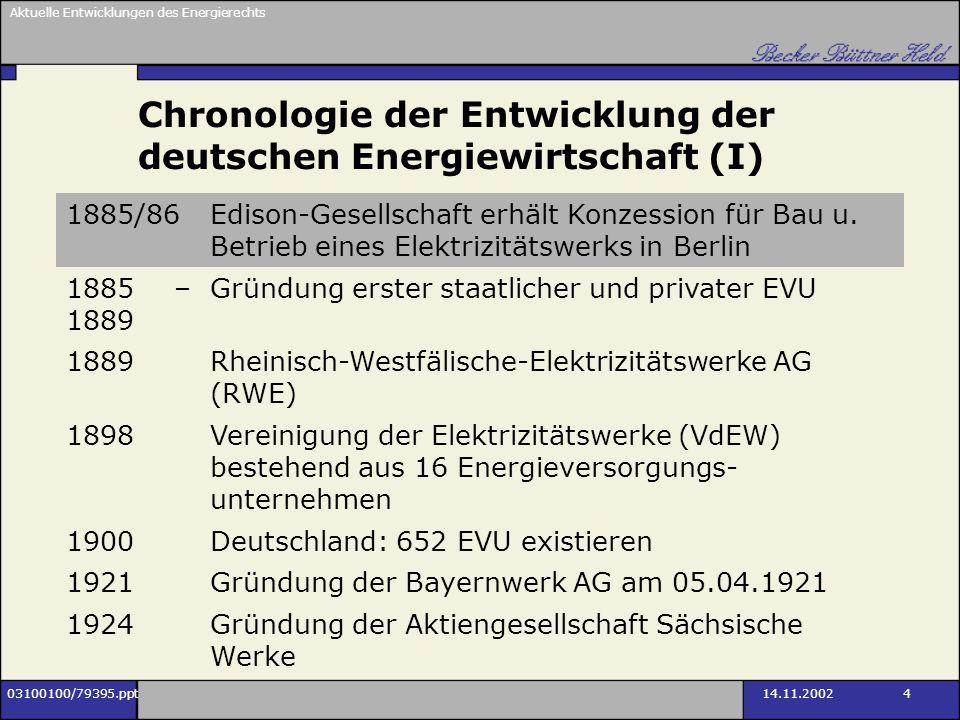 Aktuelle Entwicklungen des Energierechts 03100100/79395.ppt14.11.2002 4 Chronologie der Entwicklung der deutschen Energiewirtschaft (I) 1885/86Edison-