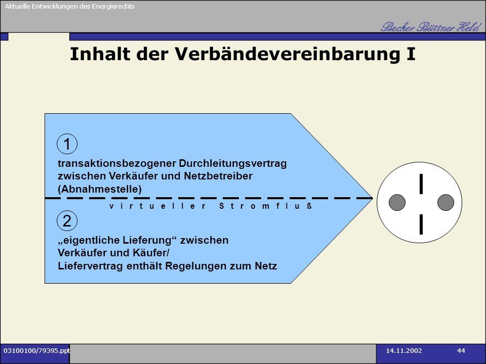 Aktuelle Entwicklungen des Energierechts 03100100/79395.ppt14.11.2002 44 Inhalt der Verbändevereinbarung I transaktionsbezogener Durchleitungsvertrag