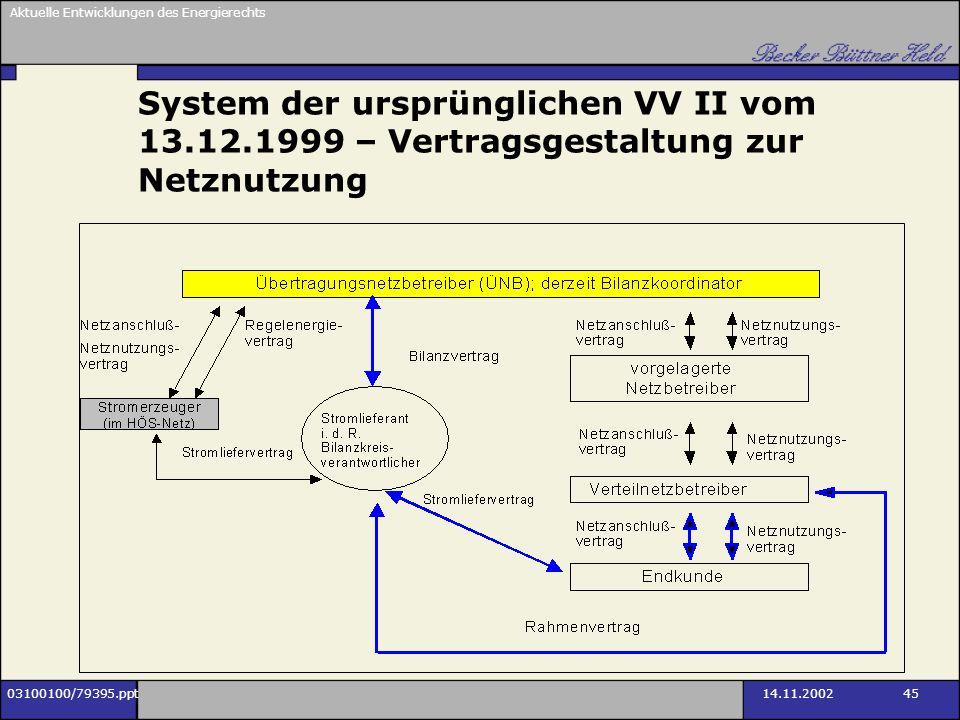 Aktuelle Entwicklungen des Energierechts 03100100/79395.ppt14.11.2002 45 System der ursprünglichen VV II vom 13.12.1999 – Vertragsgestaltung zur Netzn