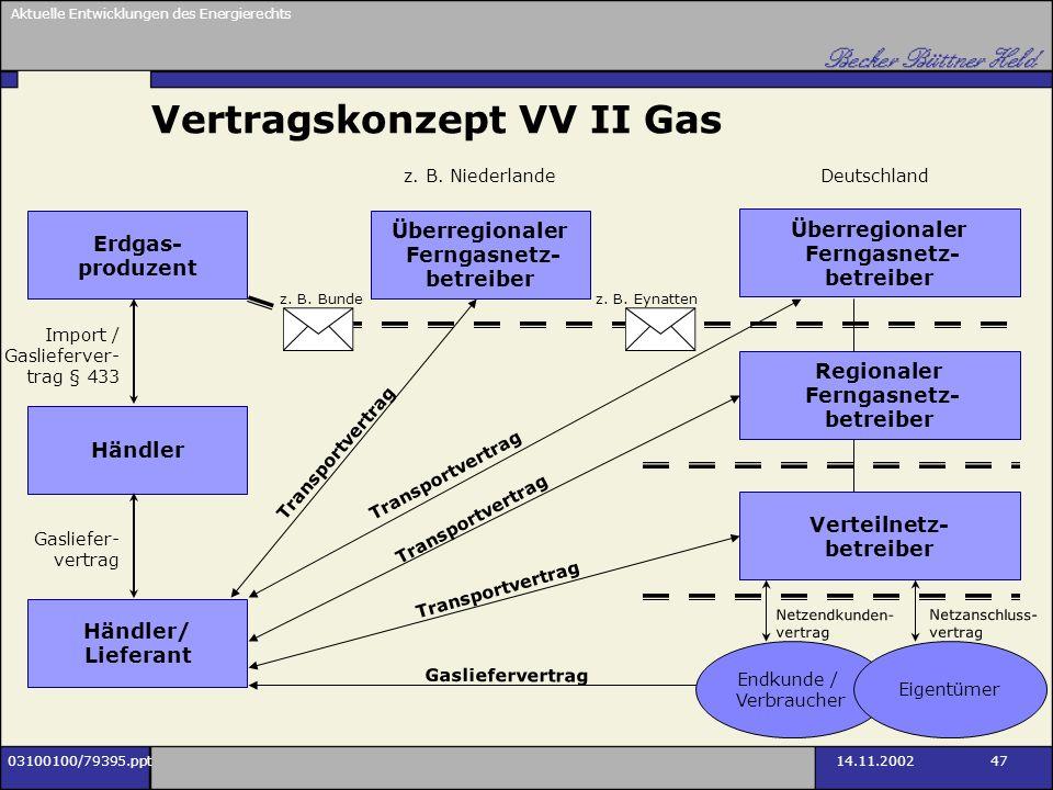 Aktuelle Entwicklungen des Energierechts 03100100/79395.ppt14.11.2002 47 Vertragskonzept VV II Gas Erdgas- produzent Händler Überregionaler Ferngasnet