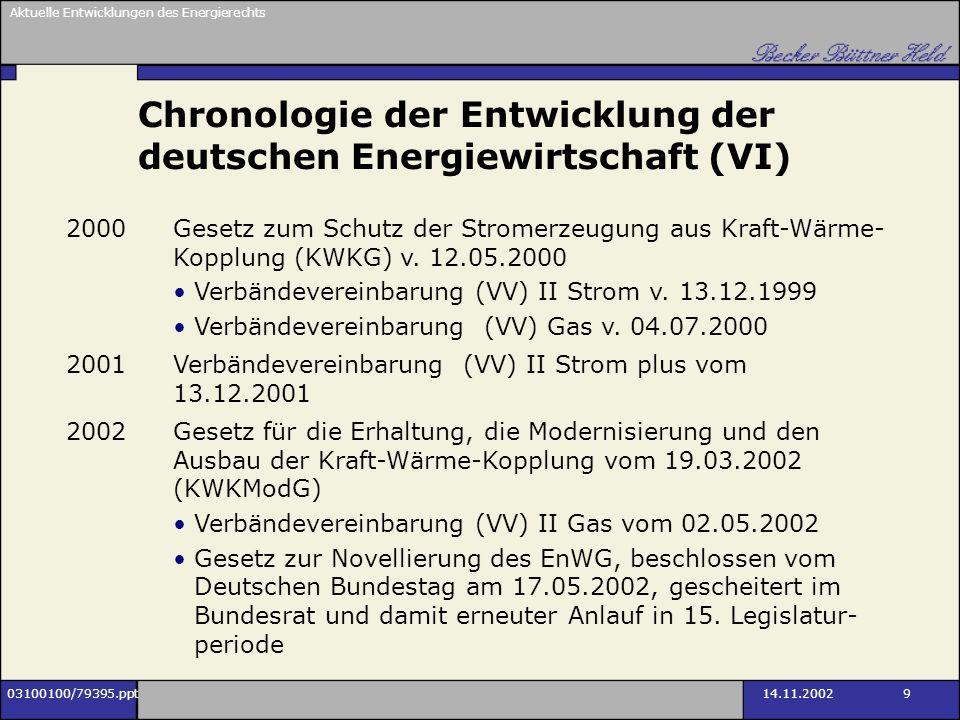 Aktuelle Entwicklungen des Energierechts 03100100/79395.ppt14.11.2002 9 Chronologie der Entwicklung der deutschen Energiewirtschaft (VI) 2000Gesetz zu