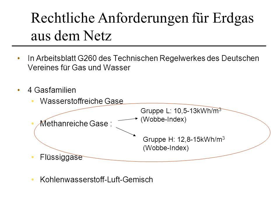 Rechtliche Anforderungen für Erdgas aus dem Netz In Arbeitsblatt G260 des Technischen Regelwerkes des Deutschen Vereines für Gas und Wasser 4 Gasfamil