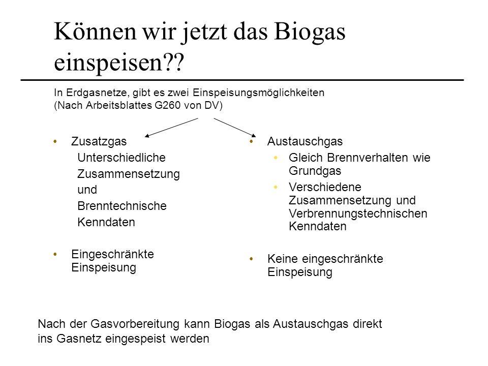 Können wir jetzt das Biogas einspeisen?? In Erdgasnetze, gibt es zwei Einspeisungsmöglichkeiten (Nach Arbeitsblattes G260 von DV) Zusatzgas Unterschie