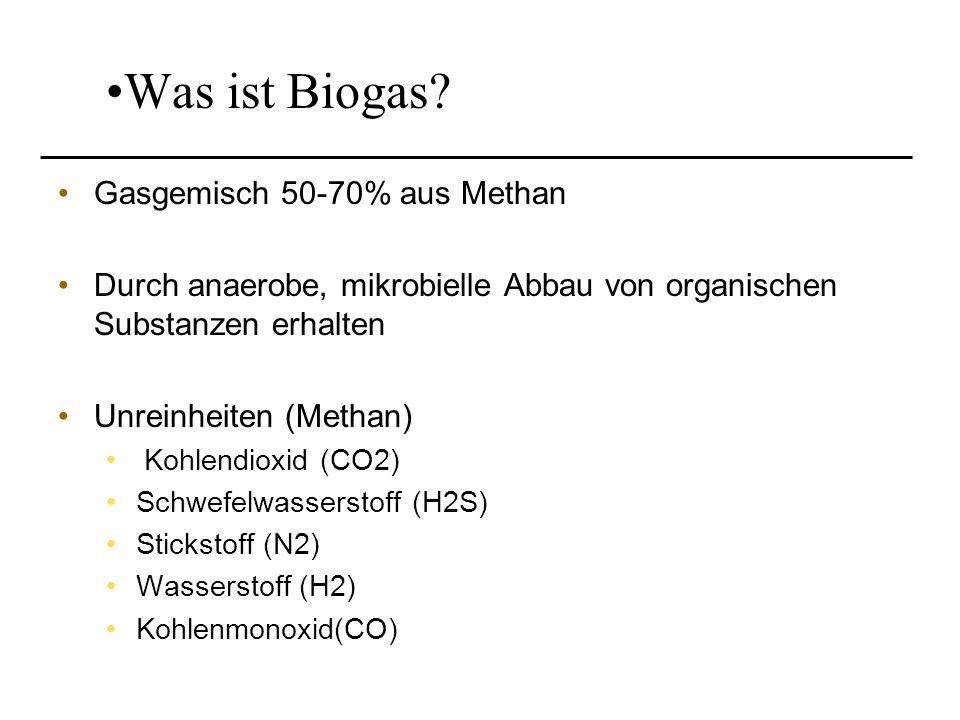 Was ist Biogas? Gasgemisch 50-70% aus Methan Durch anaerobe, mikrobielle Abbau von organischen Substanzen erhalten Unreinheiten (Methan) Kohlendioxid