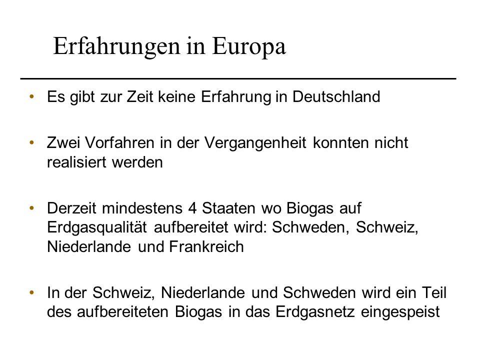 Erfahrungen in Europa Es gibt zur Zeit keine Erfahrung in Deutschland Zwei Vorfahren in der Vergangenheit konnten nicht realisiert werden Derzeit mind