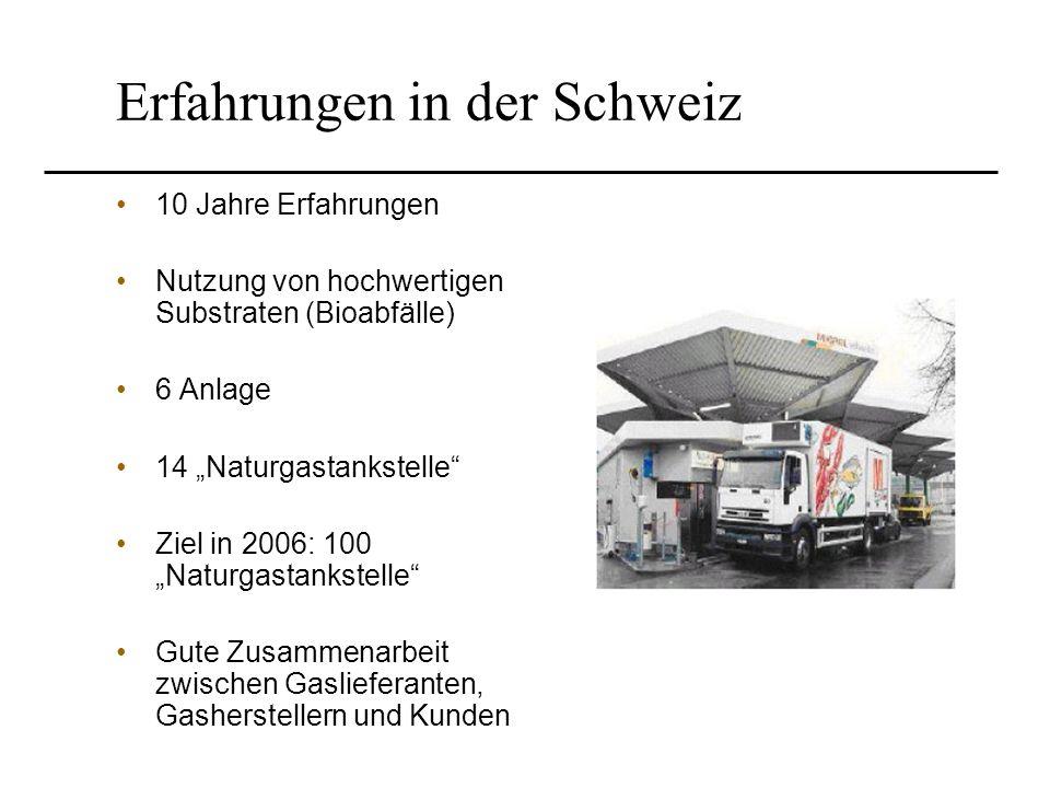 Erfahrungen in der Schweiz 10 Jahre Erfahrungen Nutzung von hochwertigen Substraten (Bioabfälle) 6 Anlage 14 Naturgastankstelle Ziel in 2006: 100 Natu