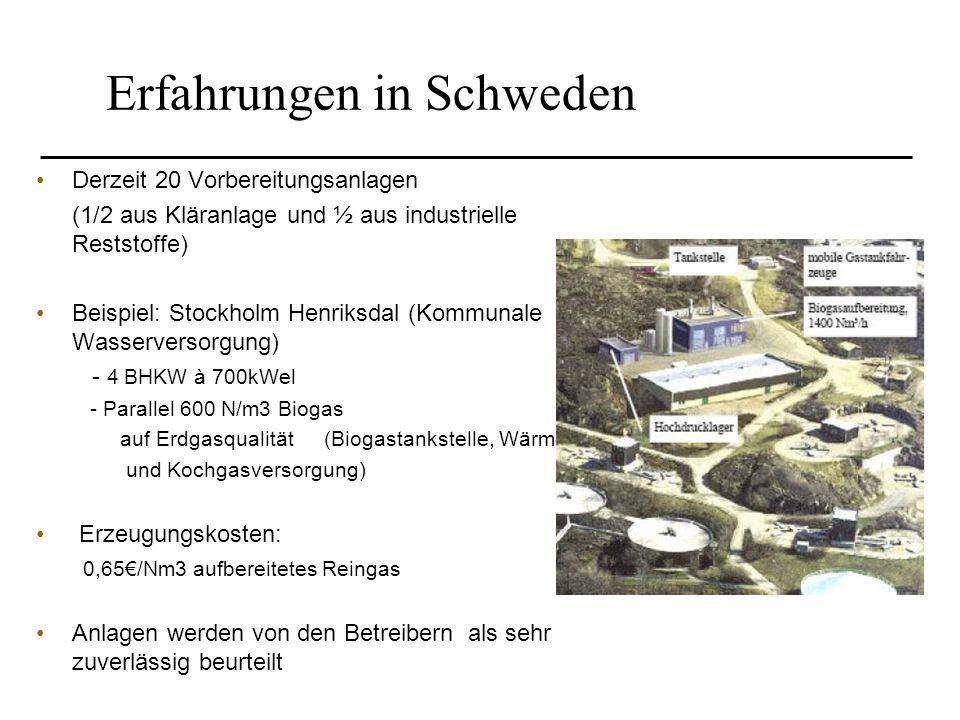 Erfahrungen in Schweden Derzeit 20 Vorbereitungsanlagen (1/2 aus Kläranlage und ½ aus industrielle Reststoffe) Beispiel: Stockholm Henriksdal (Kommuna