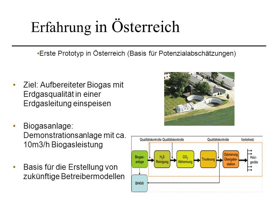 Erfahrung in Österreich Ziel: Aufbereiteter Biogas mit Erdgasqualität in einer Erdgasleitung einspeisen Biogasanlage: Demonstrationsanlage mit ca. 10m