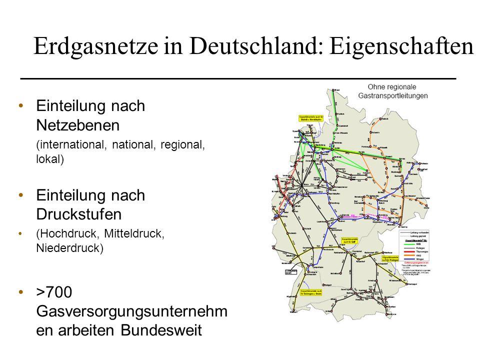 Erdgasnetze in Deutschland: Eigenschaften Einteilung nach Netzebenen (international, national, regional, lokal) Einteilung nach Druckstufen (Hochdruck