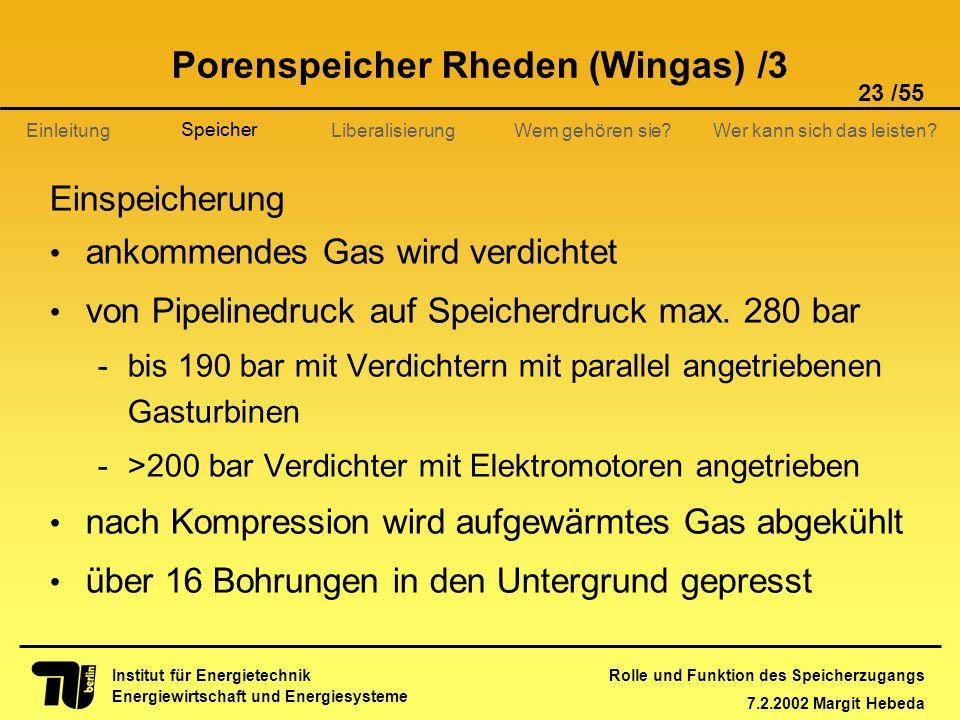 Rolle und Funktion des Speicherzugangs 7.2.2002 Margit Hebeda 23 /55 Institut für Energietechnik Energiewirtschaft und Energiesysteme Einleitung Liber