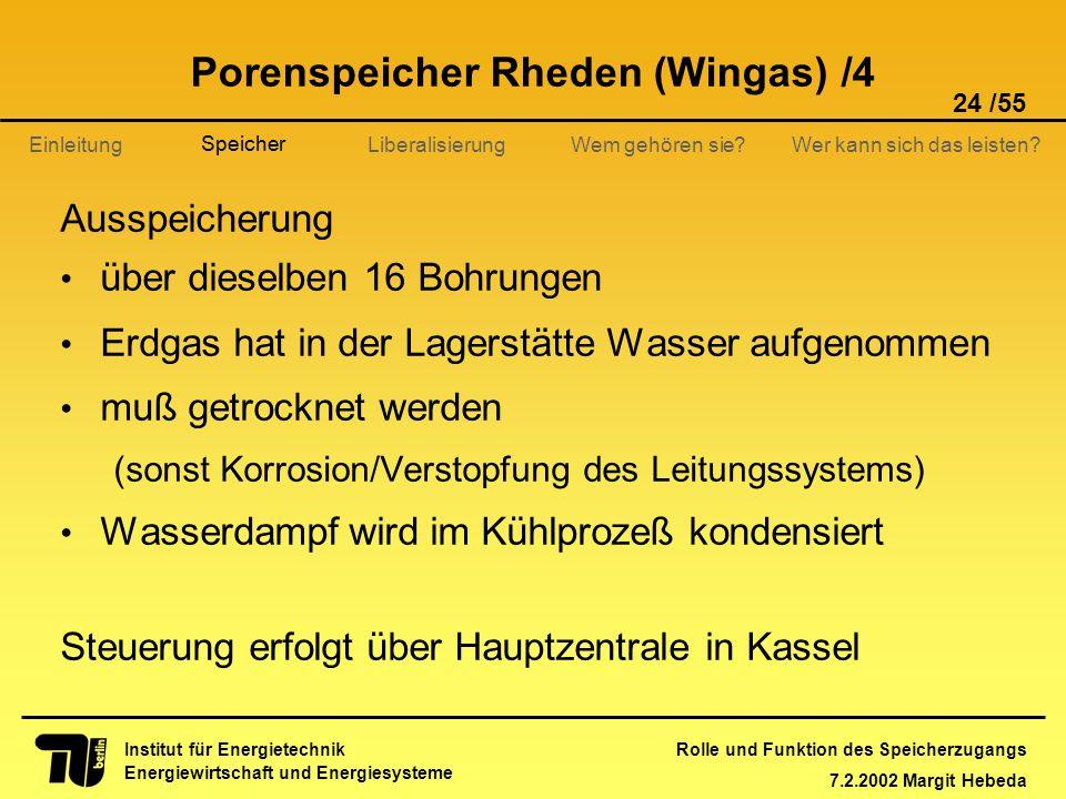 Rolle und Funktion des Speicherzugangs 7.2.2002 Margit Hebeda 24 /55 Institut für Energietechnik Energiewirtschaft und Energiesysteme Einleitung Liber