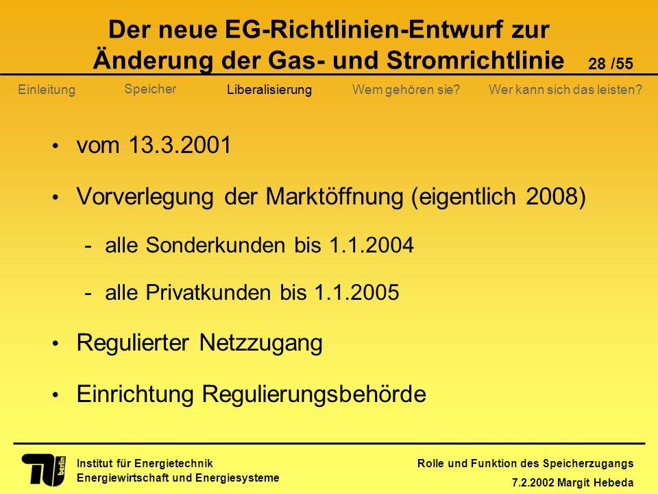 Rolle und Funktion des Speicherzugangs 7.2.2002 Margit Hebeda 28 /55 Institut für Energietechnik Energiewirtschaft und Energiesysteme Einleitung Liber