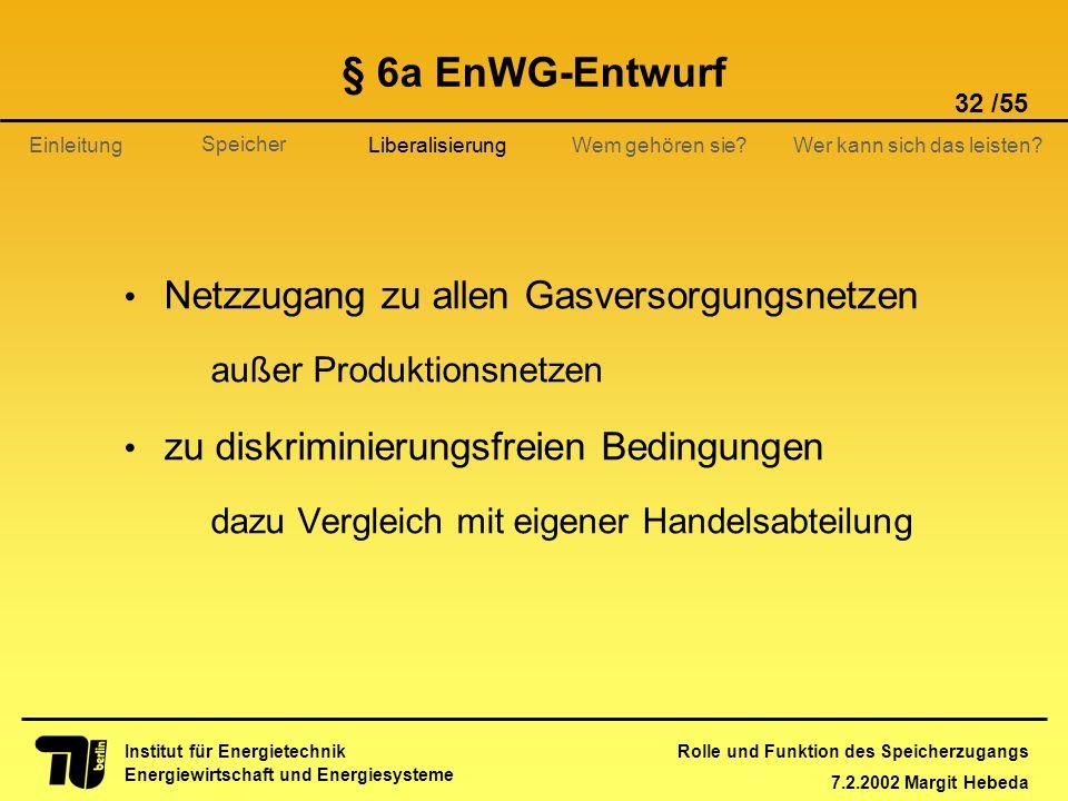Rolle und Funktion des Speicherzugangs 7.2.2002 Margit Hebeda 32 /55 Institut für Energietechnik Energiewirtschaft und Energiesysteme Einleitung Liber