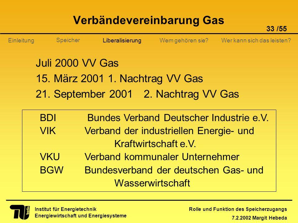 Rolle und Funktion des Speicherzugangs 7.2.2002 Margit Hebeda 33 /55 Institut für Energietechnik Energiewirtschaft und Energiesysteme Einleitung Liber